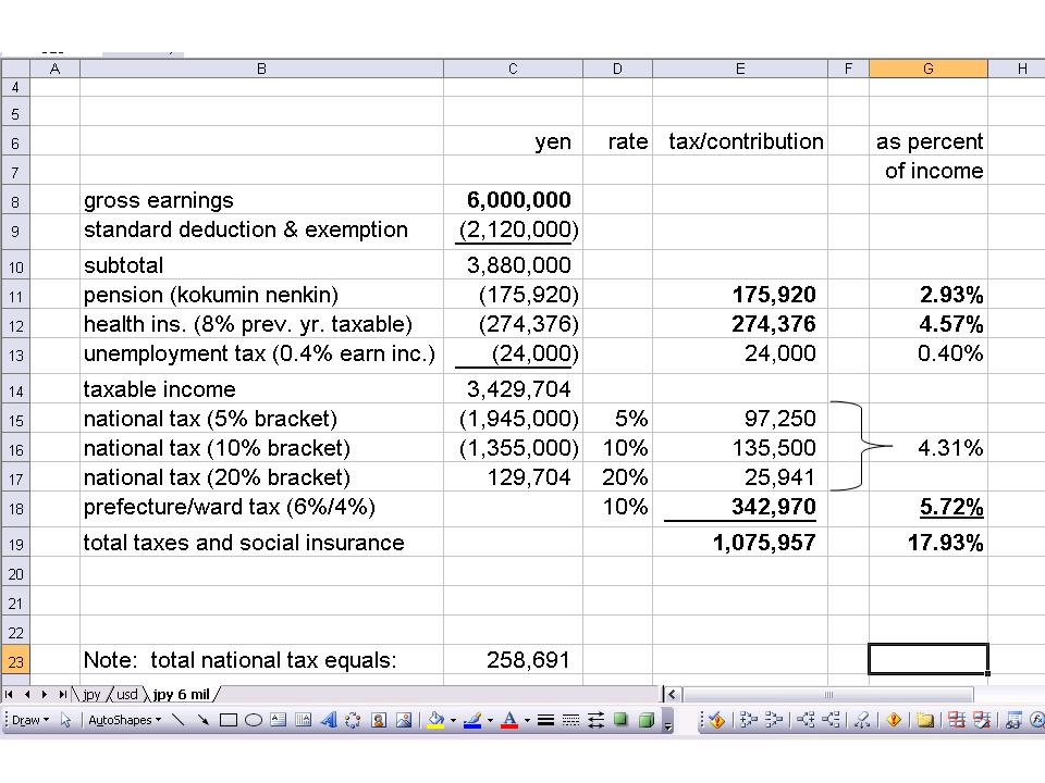 Japanese residence tax – Hoofin